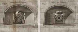 Elémens De Fortification (Parijs 1793)
